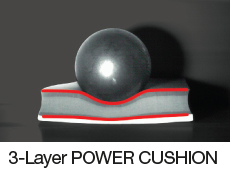 Yonex power cushion 1