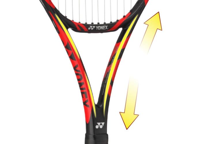 Tecnologia 3D Vector Shaft Yonex - racchette tennis