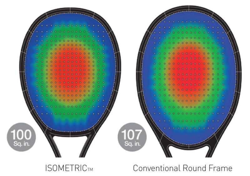 Tecnologia Isometric Yonex - racchette tennis