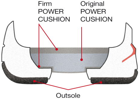 3 layer power cushion
